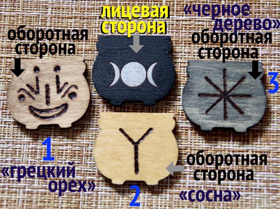 Руны Ведьмин Котел/Троелуние